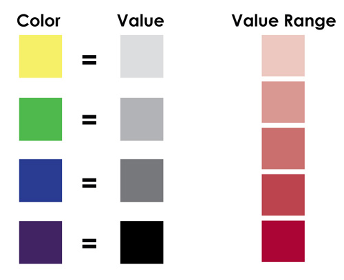 color values