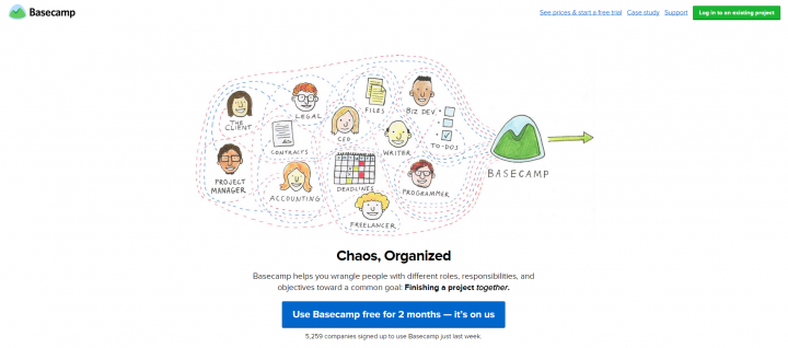 Basecamp wipes away all the clutter and gets to the heart of the matter.