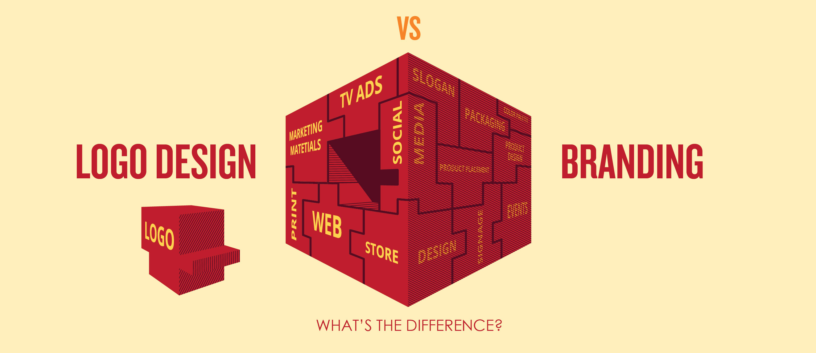 Website Header Design What S The Difference Between Logo Design And Branding