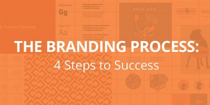 steps involved in branding process