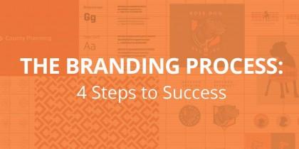 steps involved in branding process