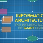 Information Architecture: The Building Blocks of Smart Design