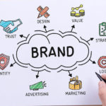 How Branding and Logo Design Can Instantly Transform Your Brand Identity and Recognition