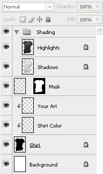 apparel template layers