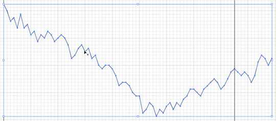 5_linegraph