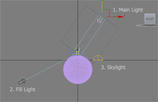 8-lightingsetup