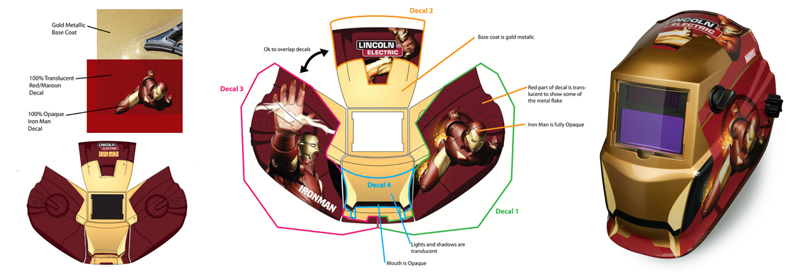Lincoln Electric Packaging Design Welding Helmets – Iron Man