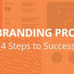 The Branding Process: 4 Steps to Success